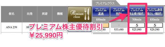 haneda_fukuoka_price