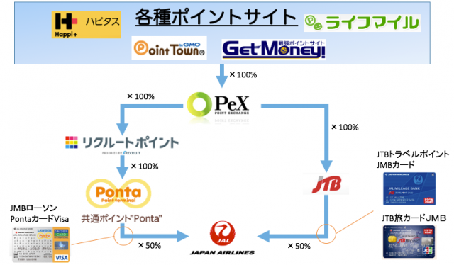 jal_mile_exchange_root