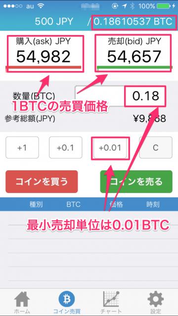 bitcoin_sell001