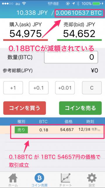 bitcoin_sell003