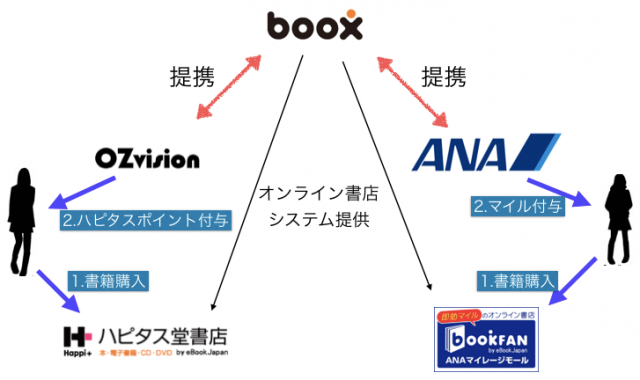 books_mile001
