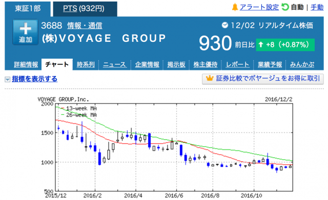 voyage006